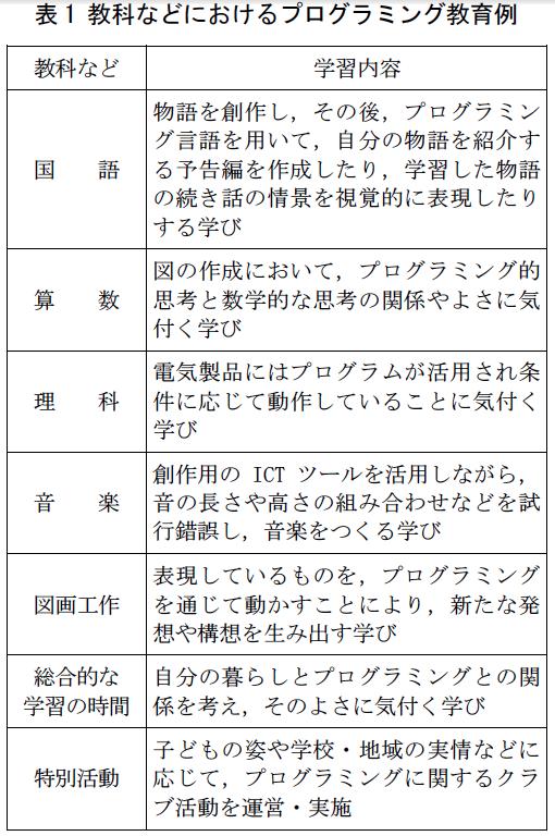 2018-10-18-japan少儿教育