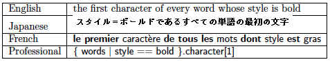 2018_02_04_AppleScript语法示例
